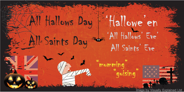 Halloween infographic from Visually Explained