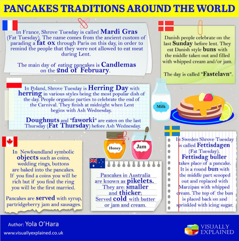 Shrove Tuesday: pancake perfection or a flipping nightmare?